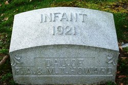 Infant Daughter Of F. A. Howard