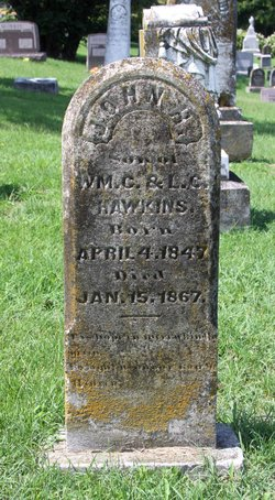 John H Hawkins