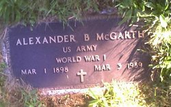 Alexander Bell McGrath