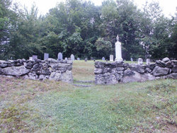 Scott Family Graveyard