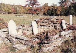 Wilburn Cemetery