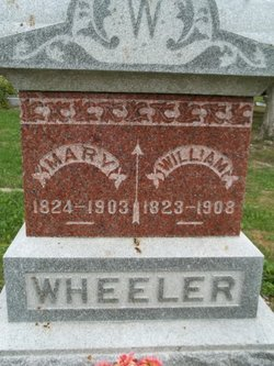 Mary <I>Clark</I> Wheeler