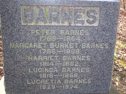 Harriet Barnes