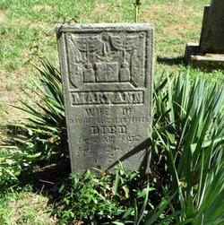 Mary Ann <I>Abel</I> Blickenstaffer