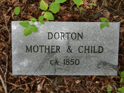 Unknown Dorton