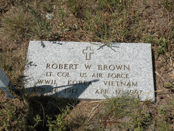 Robert William Brown