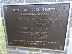 Upper Blue Rocks Cemetery