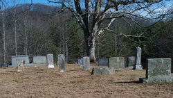 Runnion Cemetery