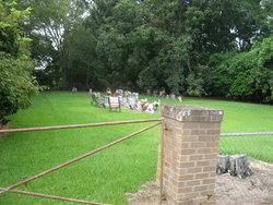Herron Family Cemetery