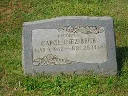 Carol Inez Beck