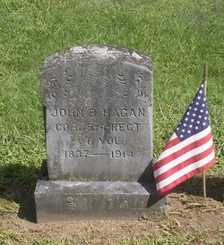 John B. Hagan