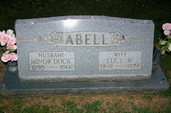 Lucy M. <I>Allin</I> Abell