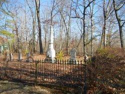 Tyre Glen Family Cemetery