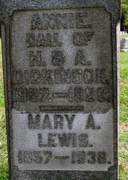 Mary Ann <I>Dickinson</I> Lewis