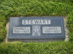 Christie Levera <I>Christensen</I> Stewart