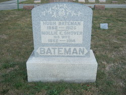 "Mary Elizabeth ""Mollie"" <I>Shover</I> Bateman"