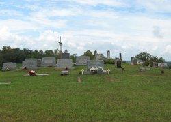 Sturm Cemetery