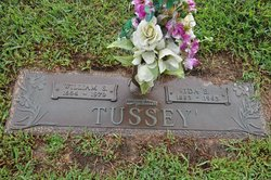 Rev William Sherman Tussey