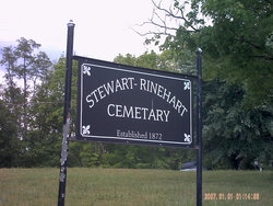 Stewart-Rinehart Cemetery