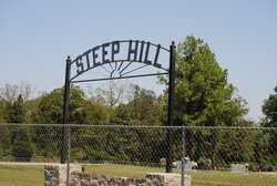 Steep Hill Cemetery