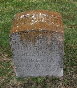 A. F. Bixler