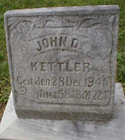 John Dietrich Kettler