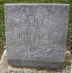 Rosalinda H <I>Kettler</I> Schoettley