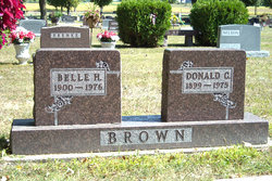 Belle H. <I>Grove</I> Brown