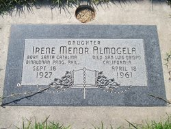 Irene Menor Almogela