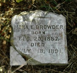 Mona Elizabeth Browder