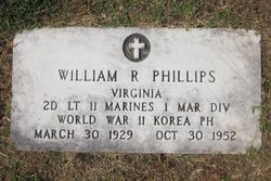 William Richardson Phillips