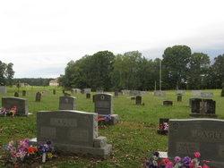James Shell Family Cemetery