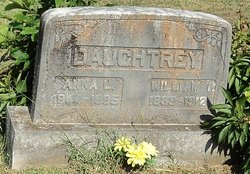 Rev William T. Daughtrey