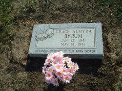 Grace Almyra Byrum