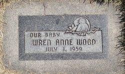 Wren Anne Wood