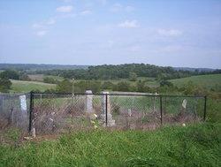 Bidstrup Family Cemetery