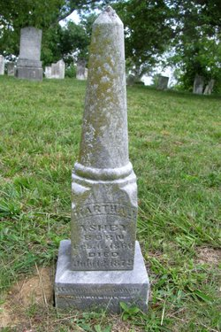 Martha Jane Ashby