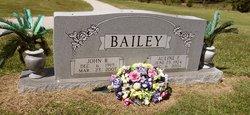 Auline <I>Fant</I> Bailey