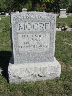 Charles Augustus Moore