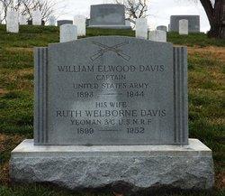 Ruth W Davis