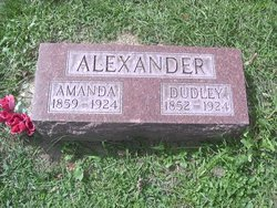 Dudley Alexander
