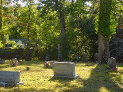 Saint John's Episcopal Chapel Cemetery