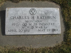 Charles Henry Rathbun