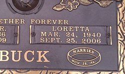 Loretta <I>Sprinkles</I> Buck