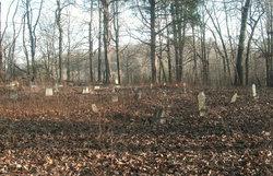 Fulgum Cemetery