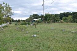 Anderson-Jones Cemetery