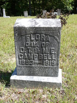 Flora Campbell