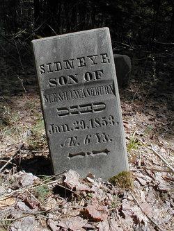 Sidney F. Washburn