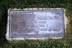James F Diamond
