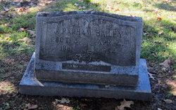 John Parham Bailey